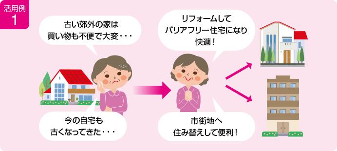 活用例1 イメージ
