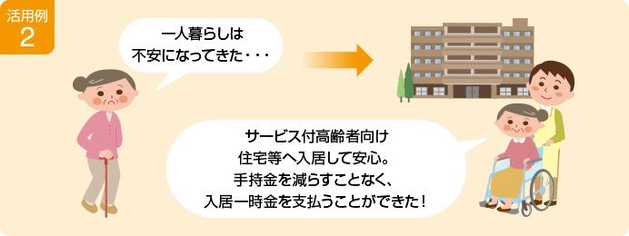 活用例2 イメージ